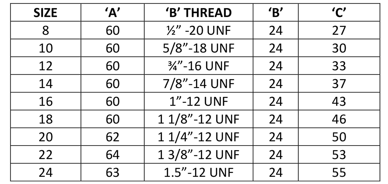 MetOcean Dry Mate bulkhead dimensions